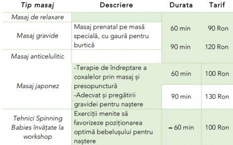 tarife masaj gravide